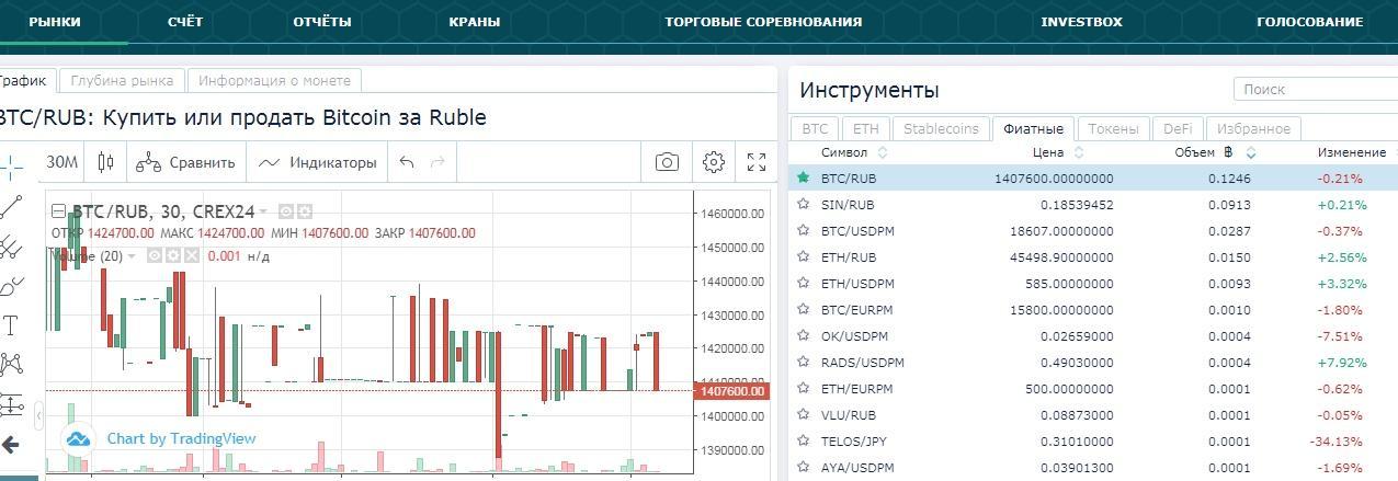 как купить биткоин на Binance за рубли
